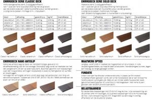 Soorten Envirodeck houtcomposiet